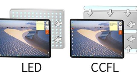 Tìm hiểu các loại công nghệ màn hình LED